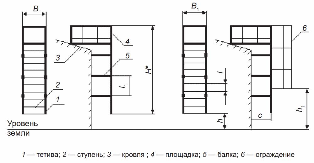 Национальный стандарт РФ ГОСТ Р 1221432009 Система
